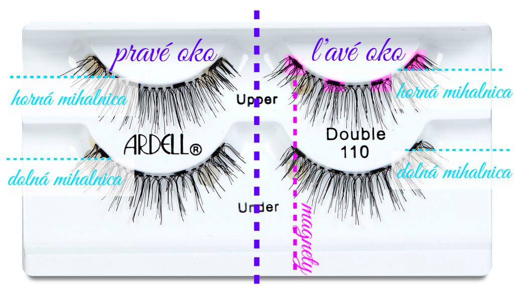 955e65b6a0a Slovo Ardell znie povedomo skoro každému, kto aj jedným očkom sleduje  dianie v kozmetike.